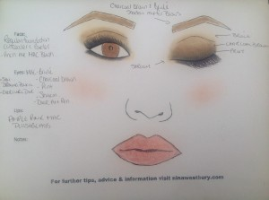 Smoky Eyes Face Chart