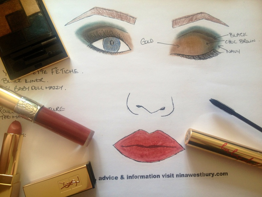 A CARA DELEVINGE INSPIRED FACE CHART